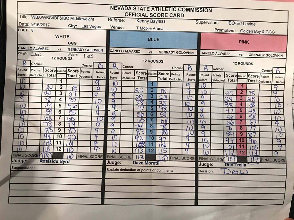 Scorecard Golovkin vs. Canelo