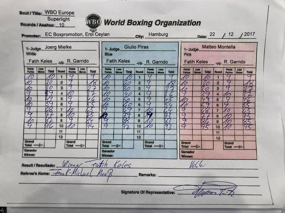 Scorecard Keles vs. Garrido